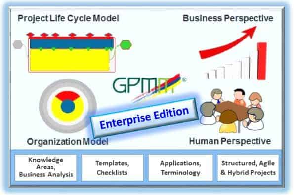 GPMM 3.0 Enterprise Edition