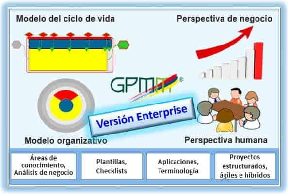 GPMM 3.0 ues Version Enterprise